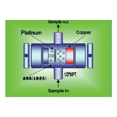 殘餘氯控制器 - CL-109/殘餘氯傳輸器 - CL-109T/殘餘氯感測器 - CL-109S 3