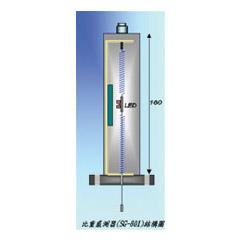 比重偵測器 - UTB -500S/比重控制器 - ION-1000SG/比重感測器 - SG-601/波美控制器 - ION-1000B/波美感測器 - BS-601 3