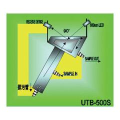 濁度控制器 - TS-105/濁度感測器 - TS-105S/懸浮固體物控制器 - SS-105/懸浮固體物感測器 - SS-105S/低濁度控制器 - UTB-500C/非接觸型濁度感測裝置 - UTB-500S 4